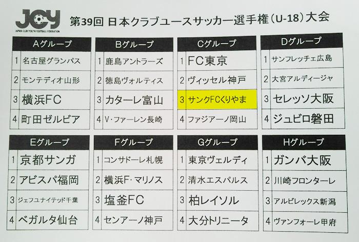 第39回日本クラブユースサッカー選手権(U-18)大会